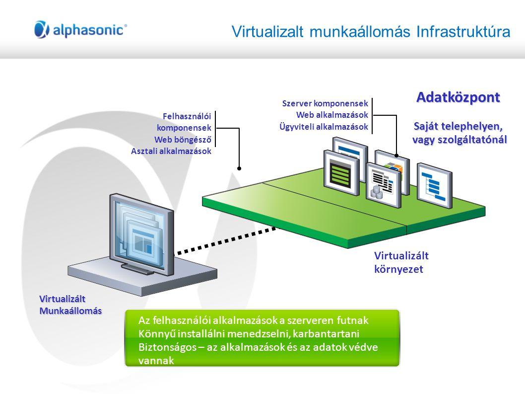 Az felhasználói alkalmazások a szerveren futnak Könnyű installálni menedzselni, karbantartani Biztonságos – az alkalmazások és az adatok védve vannak Virtualizalt munkaállomás Infrastruktúra Application Servers Virtualizált környezet Szerver komponensek Web alkalmazások Ügyviteli alkalmazások Virtualizált Munkaállomás Felhasználói komponensek Web böngésző Asztali alkalmazások Adatközpont Saját telephelyen, vagy szolgáltatónál