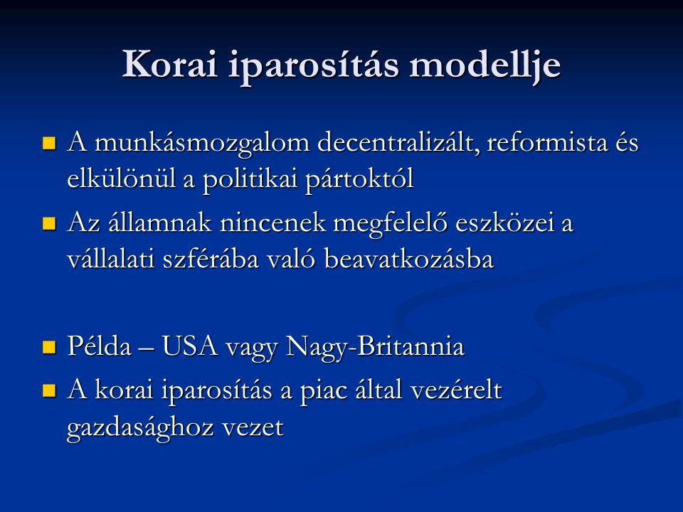 Korai iparosítás modellje A munkásmozgalom decentralizált, reformista és elkülönül a politikai pártoktól A munkásmozgalom decentralizált, reformista é