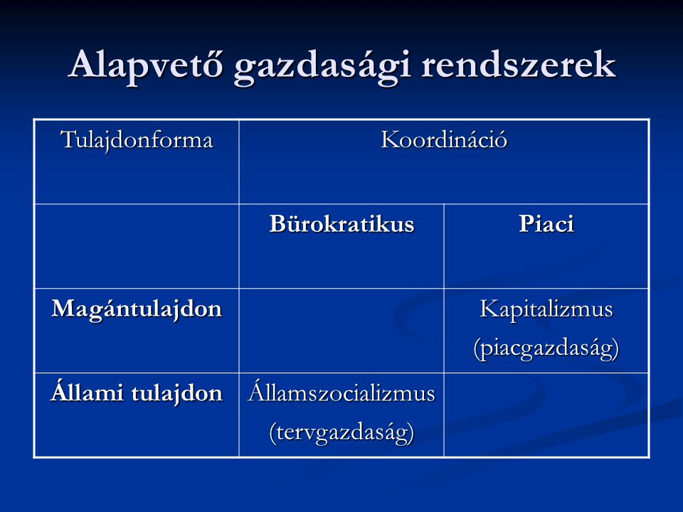 Alapvető gazdasági rendszerek TulajdonformaKoordináció BürokratikusPiaci MagántulajdonKapitalizmus(piacgazdaság) Állami tulajdon Államszocializmus(tervgazdaság)