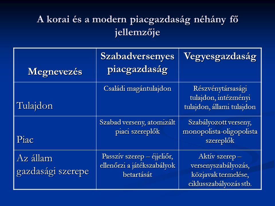 Vegyesgazdasági rendszerek fő típusai (Katzenstein, Zysman) Vegyesgazdasági rendszerek Piac által vezérelt gazdaság Tárgyalásos gazdaság Állam által vezérelt gazdaság