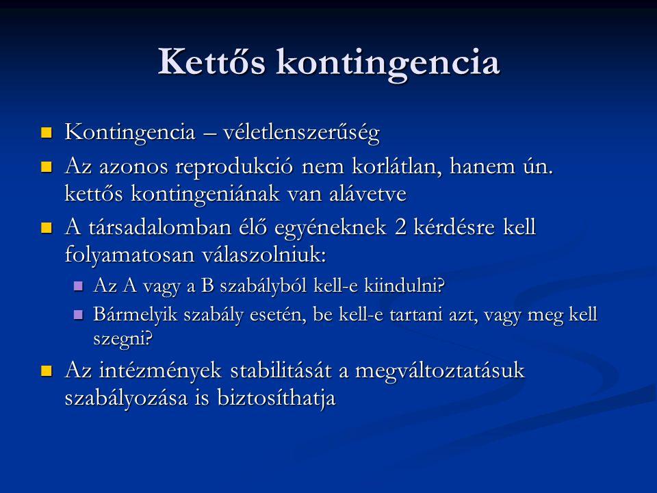 Kettős kontingencia Kontingencia – véletlenszerűség Kontingencia – véletlenszerűség Az azonos reprodukció nem korlátlan, hanem ún.
