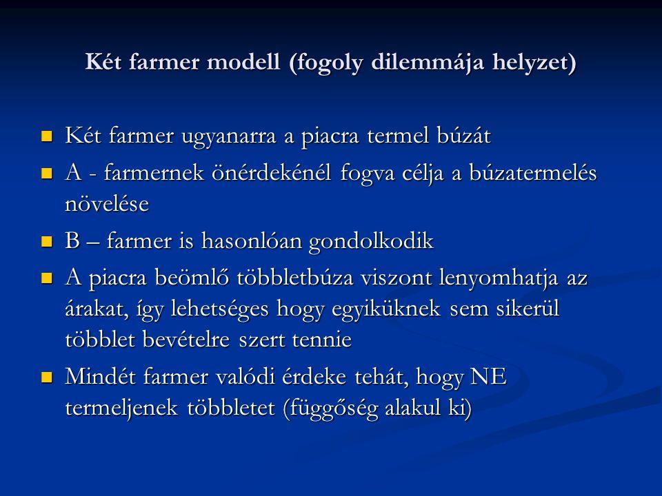 Két farmer modell (fogoly dilemmája helyzet) Két farmer ugyanarra a piacra termel búzát Két farmer ugyanarra a piacra termel búzát A - farmernek önérdekénél fogva célja a búzatermelés növelése A - farmernek önérdekénél fogva célja a búzatermelés növelése B – farmer is hasonlóan gondolkodik B – farmer is hasonlóan gondolkodik A piacra beömlő többletbúza viszont lenyomhatja az árakat, így lehetséges hogy egyiküknek sem sikerül többlet bevételre szert tennie A piacra beömlő többletbúza viszont lenyomhatja az árakat, így lehetséges hogy egyiküknek sem sikerül többlet bevételre szert tennie Mindét farmer valódi érdeke tehát, hogy NE termeljenek többletet (függőség alakul ki) Mindét farmer valódi érdeke tehát, hogy NE termeljenek többletet (függőség alakul ki)