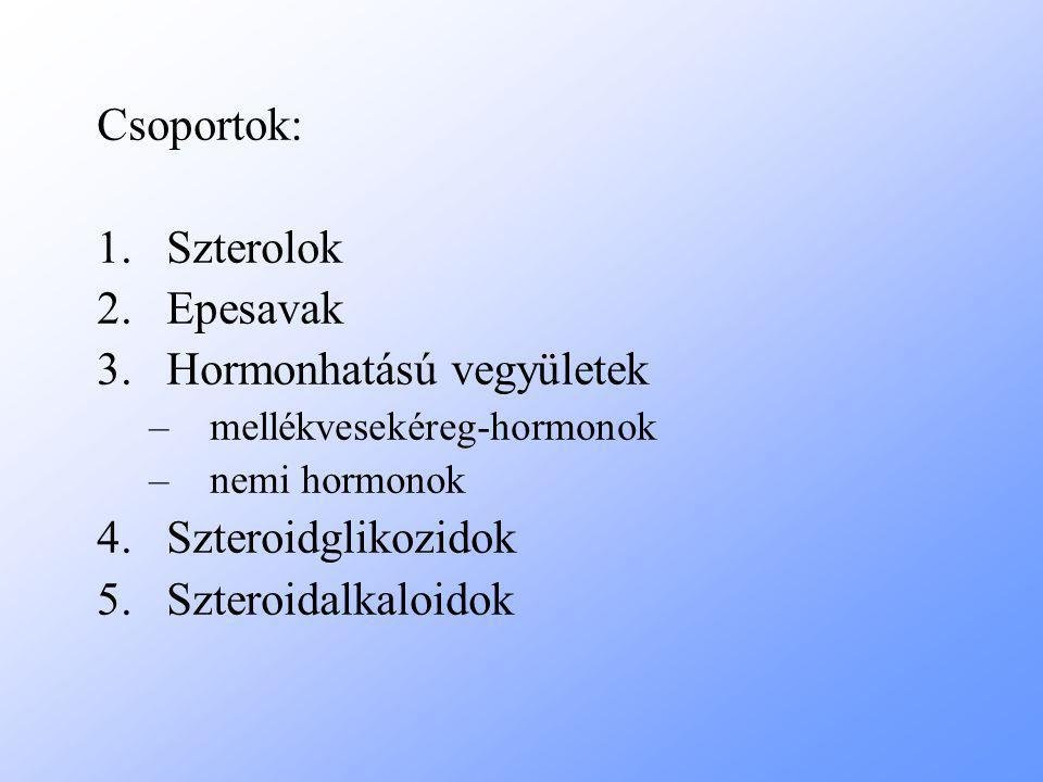 Csoportok: 1.Szterolok 2.Epesavak 3.Hormonhatású vegyületek –mellékvesekéreg-hormonok –nemi hormonok 4.Szteroidglikozidok 5.Szteroidalkaloidok