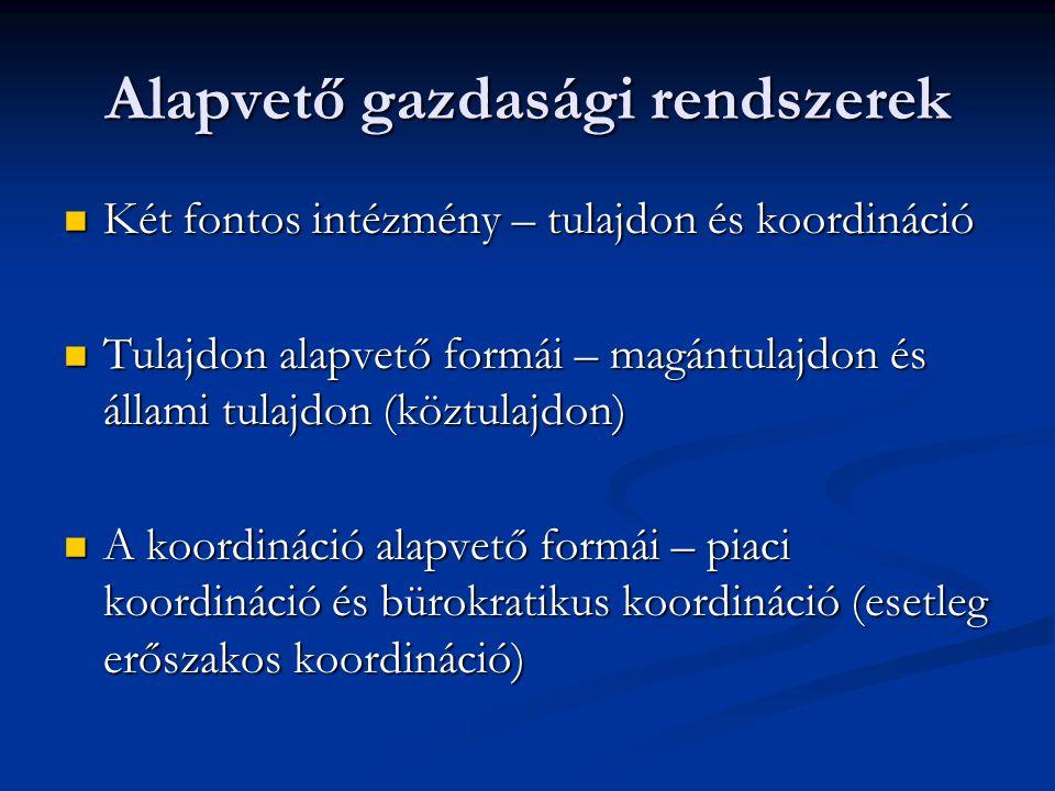 Alapvető gazdasági rendszerek Két fontos intézmény – tulajdon és koordináció Két fontos intézmény – tulajdon és koordináció Tulajdon alapvető formái –