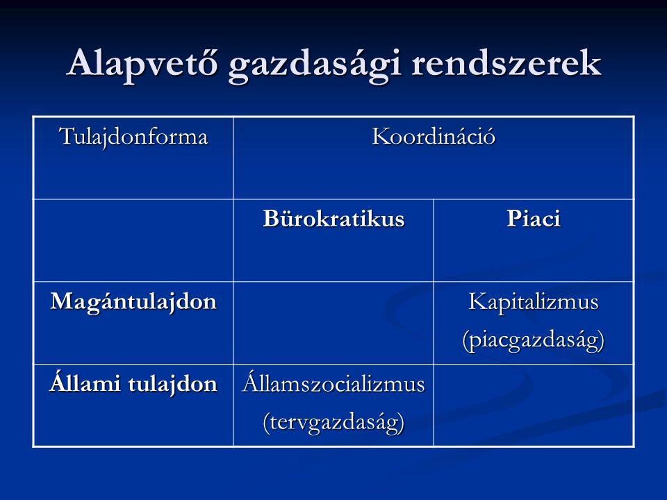 Alapvető gazdasági rendszerek TulajdonformaKoordináció BürokratikusPiaci MagántulajdonKapitalizmus(piacgazdaság) Állami tulajdon Államszocializmus(ter