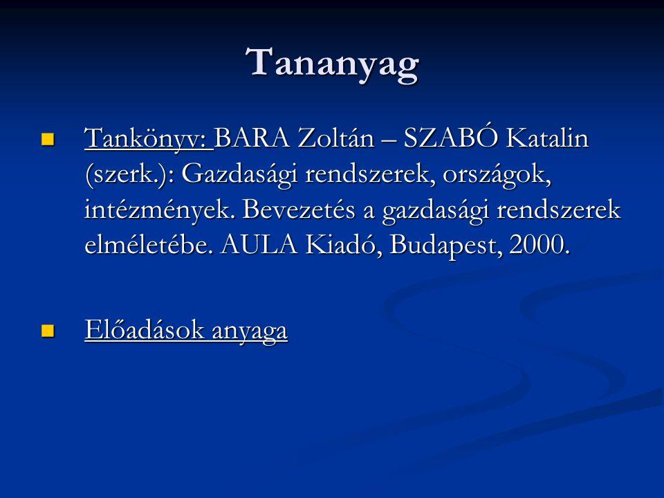 Tananyag Tankönyv: BARA Zoltán – SZABÓ Katalin (szerk.): Gazdasági rendszerek, országok, intézmények. Bevezetés a gazdasági rendszerek elméletébe. AUL