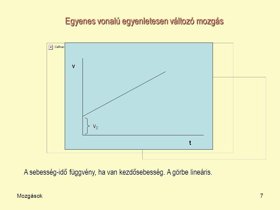 Mozgások7 t v v0v0v0v0 Egyenes vonalú egyenletesen változó mozgás A sebesség-idő függvény, ha van kezdősebesség. A görbe lineáris.