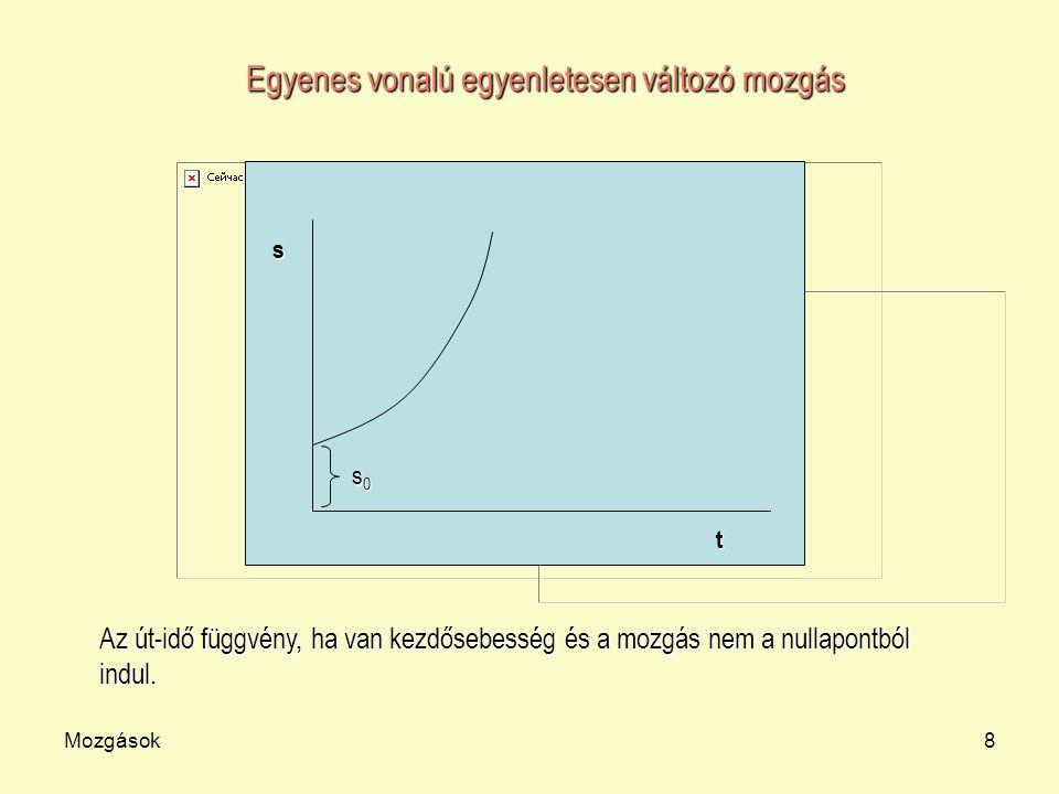Mozgások8 Egyenes vonalú egyenletesen változó mozgás t s s0s0s0s0 Az út-idő függvény, ha van kezdősebesség és a mozgás nem a nullapontból indul.
