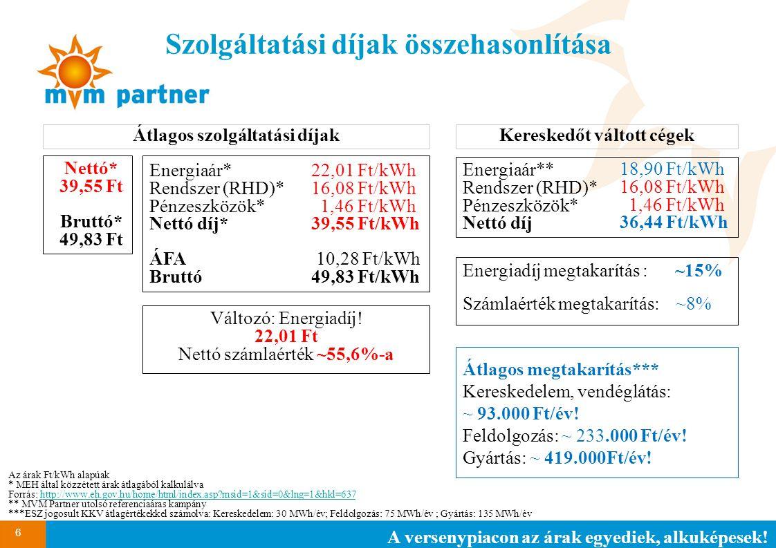 Szolgáltatási díjak összehasonlítása 6 A versenypiacon az árak egyediek, alkuképesek! Nettó* 39,55 Ft Bruttó* 49,83 Ft Az árak Ft/kWh alapúak * MEH ál