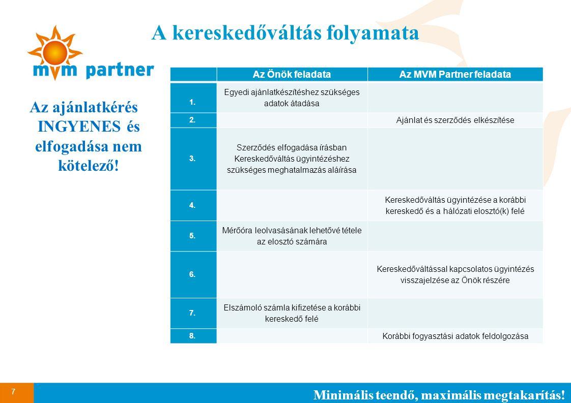 7 Az ajánlatkérés INGYENES és elfogadása nem kötelező! Minimális teendő, maximális megtakarítás! A kereskedőváltás folyamata Az Önök feladataAz MVM Pa