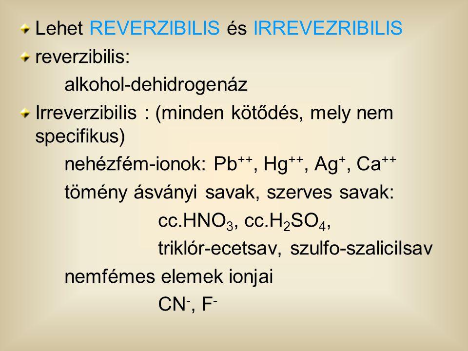 Lehet REVERZIBILIS és IRREVEZRIBILIS reverzibilis: alkohol-dehidrogenáz Irreverzibilis : (minden kötődés, mely nem specifikus) nehézfém-ionok: Pb ++,