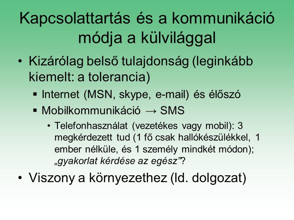 Kapcsolattartás és a kommunikáció módja a külvilággal Kizárólag belső tulajdonság (leginkább kiemelt: a tolerancia)  Internet (MSN, skype, e-mail) és