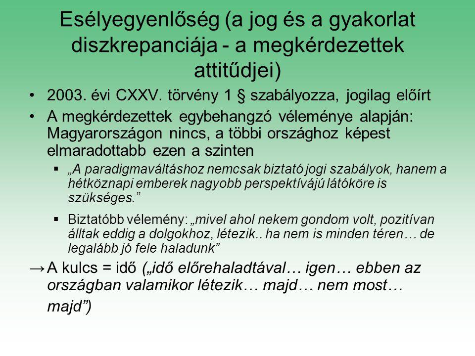 Esélyegyenlőség (a jog és a gyakorlat diszkrepanciája - a megkérdezettek attitűdjei) 2003. évi CXXV. törvény 1 § szabályozza, jogilag előírt A megkérd
