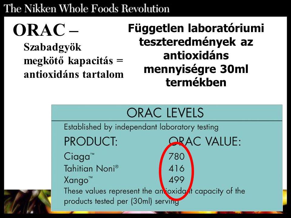 ORAC – Szabadgyök megkötő kapacitás = antioxidáns tartalom Független laboratóriumi teszteredmények az antioxidáns mennyiségre 30ml termékben