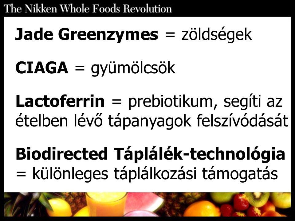 Jade Greenzymes = zöldségek CIAGA = gyümölcsök Lactoferrin = prebiotikum, segíti az ételben lévő tápanyagok felszívódását Biodirected Táplálék-technol