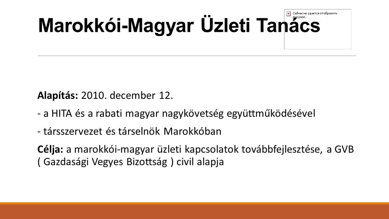 Marokkói-Magyar Üzleti Tanács Alapítás: 2010.december 12.