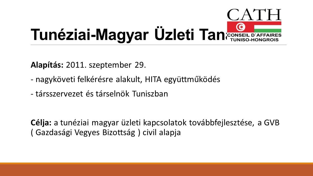 Tunéziai-Magyar Üzleti Tanács Alapítás: 2011.szeptember 29.