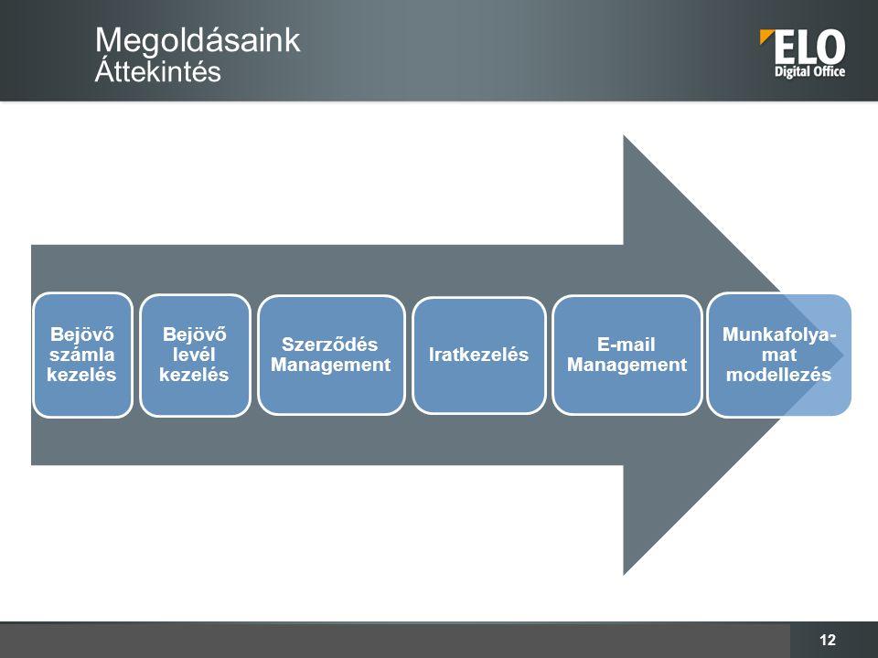 12 Megoldásaink Áttekintés Bejövő számla kezelés Bejövő levél kezelés Szerződés Management Iratkezelés E-mail Management Munkafolya- mat modellezés