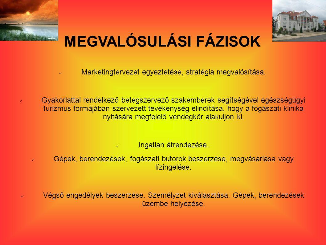 MEGVALÓSULÁSI FÁZISOK Marketingtervezet egyeztetése, stratégia megvalósítása.