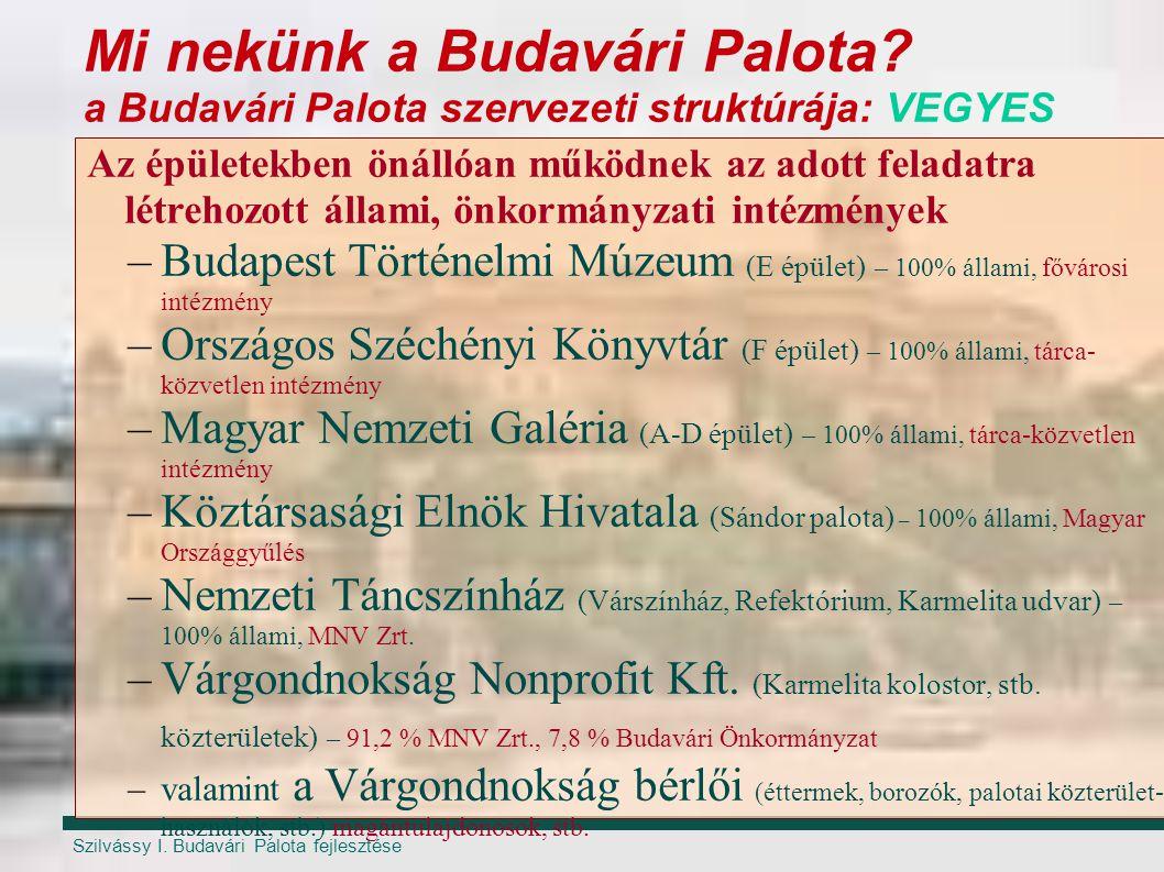 Szilvássy I. Budavári Palota fejlesztése Mi nekünk a Budavári Palota? a Budavári Palota szervezeti struktúrája: VEGYES Az épületekben önállóan működne