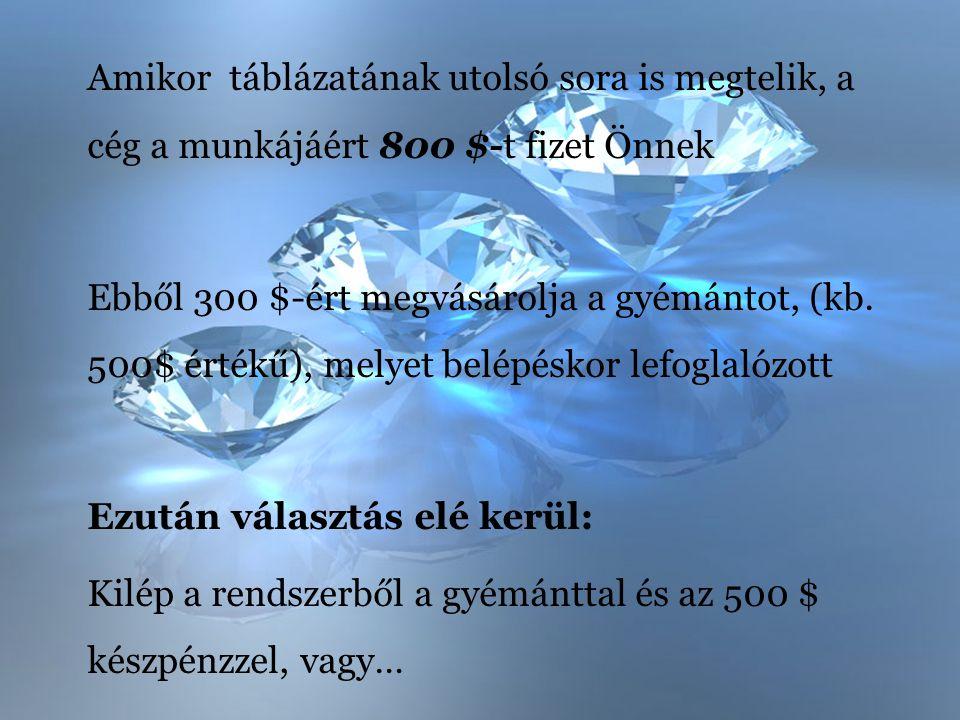 Amikor táblázatának utolsó sora is megtelik, a cég a munkájáért 800 $-t fizet Önnek Ebből 300 $-ért megvásárolja a gyémántot, (kb. 500$ értékű), melye