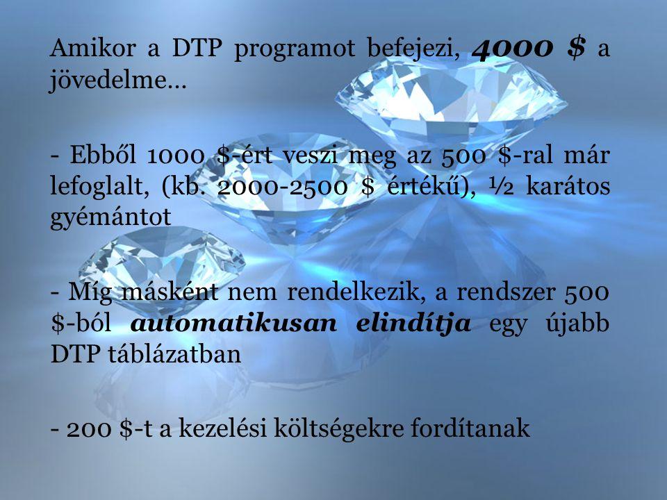 Amikor a DTP programot befejezi, 4000 $ a jövedelme… - Ebből 1000 $-ért veszi meg az 500 $-ral már lefoglalt, (kb. 2000-2500 $ értékű), ½ karátos gyém