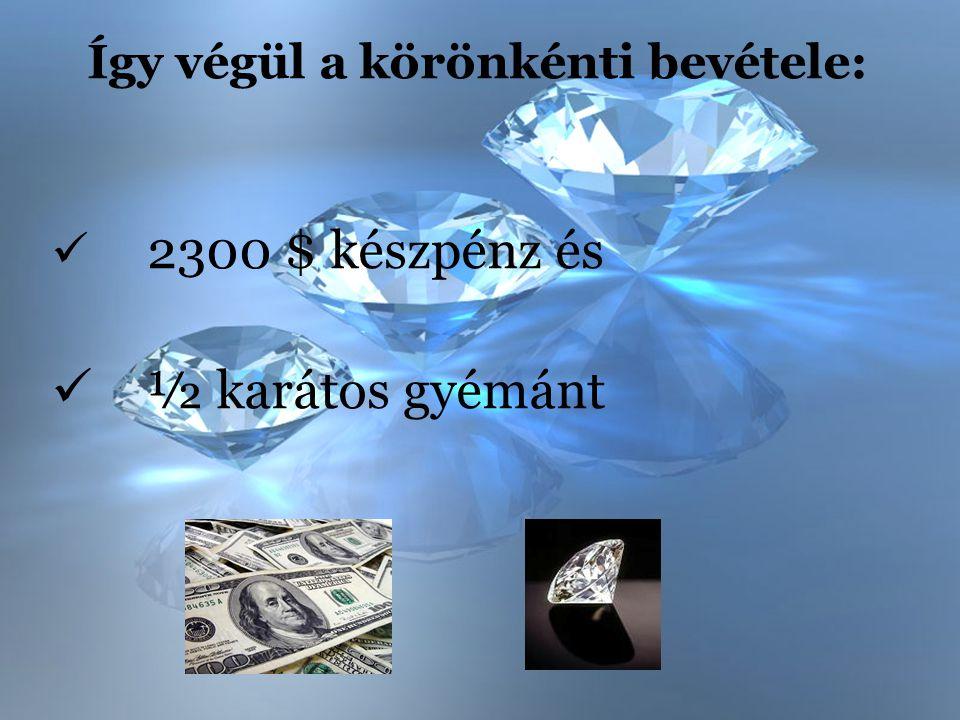 Így végül a körönkénti bevétele: 2300 $ készpénz és ½ karátos gyémánt