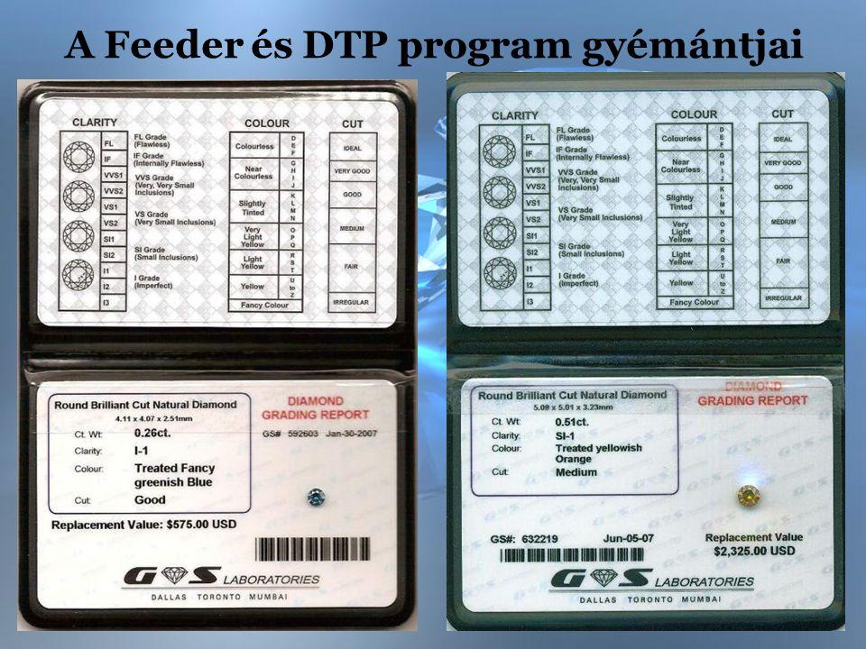 A Feeder és DTP program gyémántjai