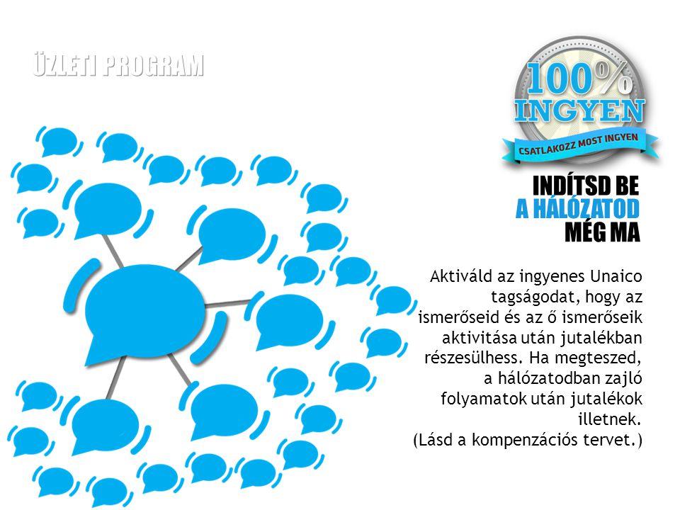 Aktiváld az ingyenes Unaico tagságodat, hogy az ismerőseid és az ő ismerőseik aktivitása után jutalékban részesülhess.