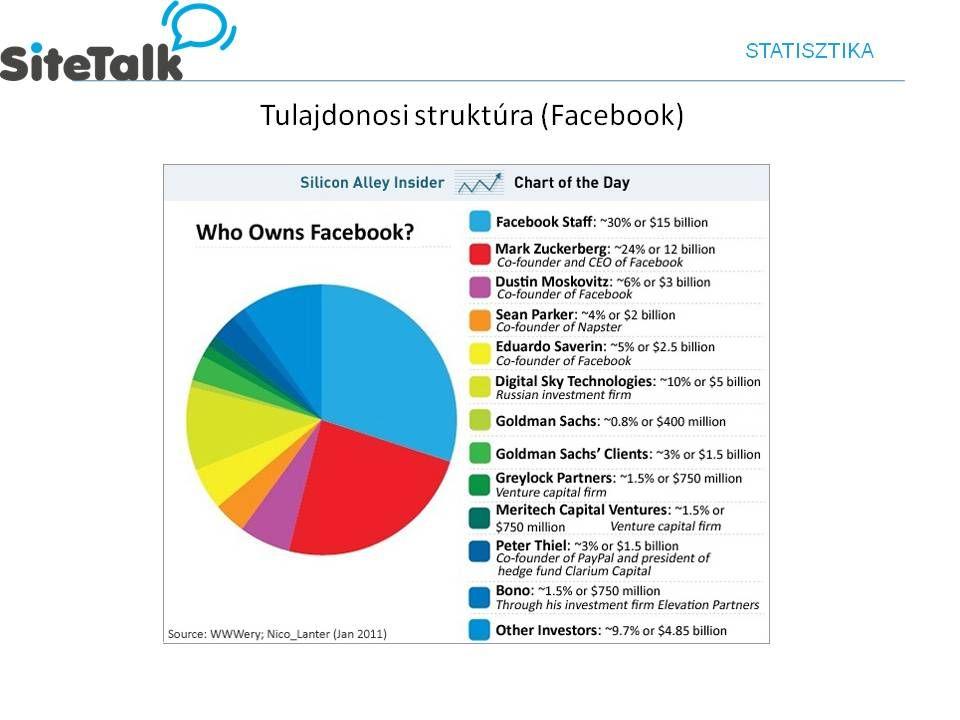 http://index.hu/tech/2011/05/20/nagyon_szeretne_kinaba _menni_a_facebook / Forrás: Index.hu A Facebook nagyon szeretne Kínába menni Dátum: 2011.
