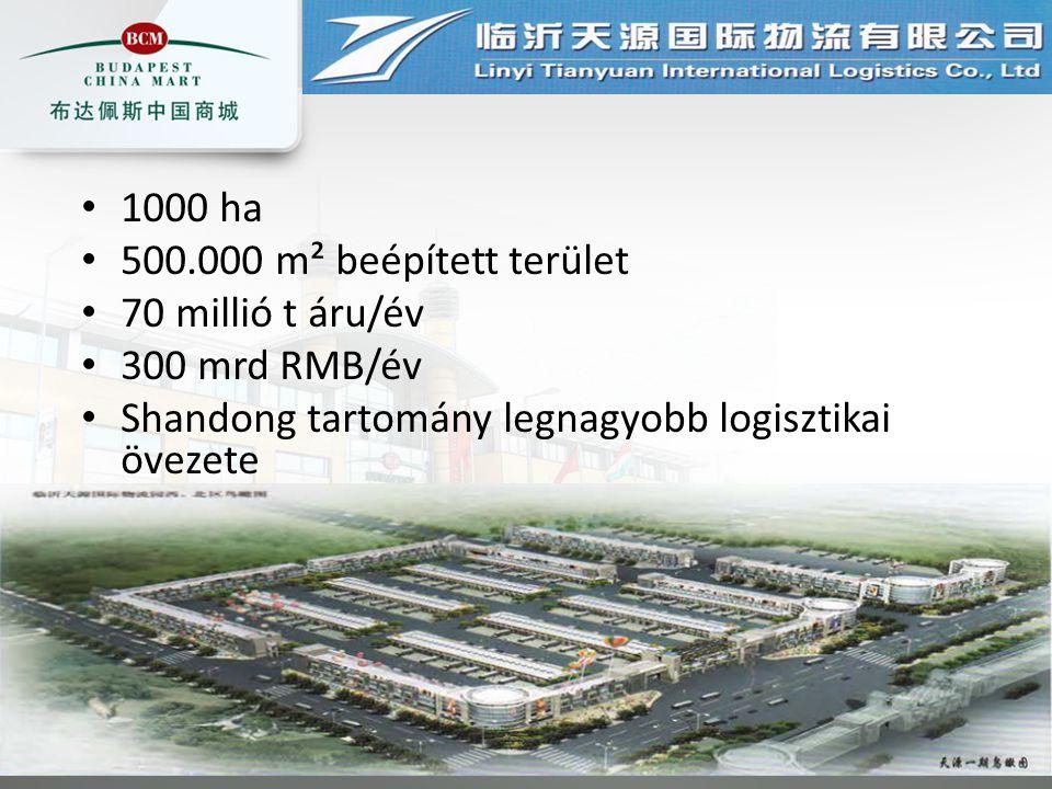 1000 ha 500.000 m² beépített terület 70 millió t áru/év 300 mrd RMB/év Shandong tartomány legnagyobb logisztikai övezete