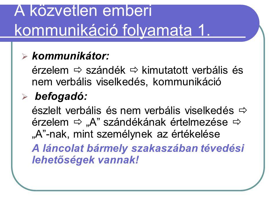 A közvetlen emberi kommunikáció folyamata 2.