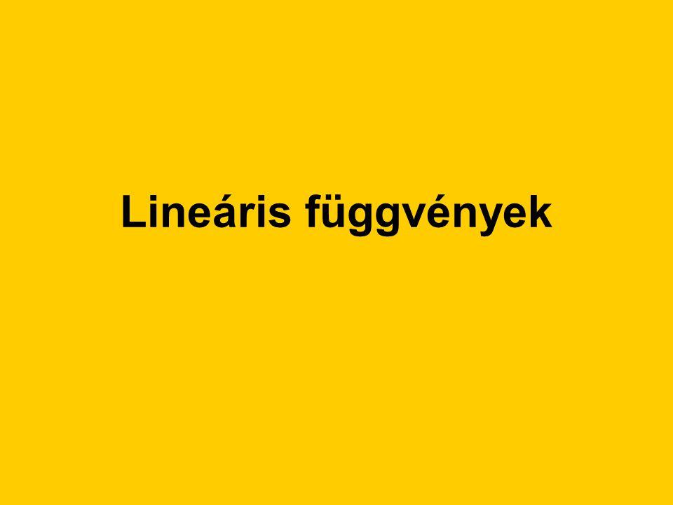 Lineáris függvények ábrázolása 1)Vízszintes, függőleges és ferde grafikonokVízszintes, függőleges és ferde grafikonok 2)y = ax + by = ax + (Gyakorlás)Gyakorlás 3)Ábrázolás táblázat segítségévelÁbrázolás táblázat segítségével (Gyakorlás) (Gyakorlás) 4)Ábrázolás az x = 0, y = 0 módszerrelÁbrázolás az x = 0, y = 0 módszerrel (Gyakorlás) (Gyakorlás) 5) Műveletvégzés gyakorlása KoordinátákNegativ számokBehelyettesítésKoordinátákNegativ számokBehelyettesítés