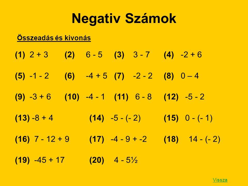 Negativ Számok (1) 2 + 3(2) 6 - 5(3) 3 - 7(4) -2 + 6 (5) -1 - 2(6) -4 + 5(7) -2 - 2(8) 0 – 4 (9) -3 + 6(10) -4 - 1(11) 6 - 8(12) -5 - 2 (13) -8 + 4(14