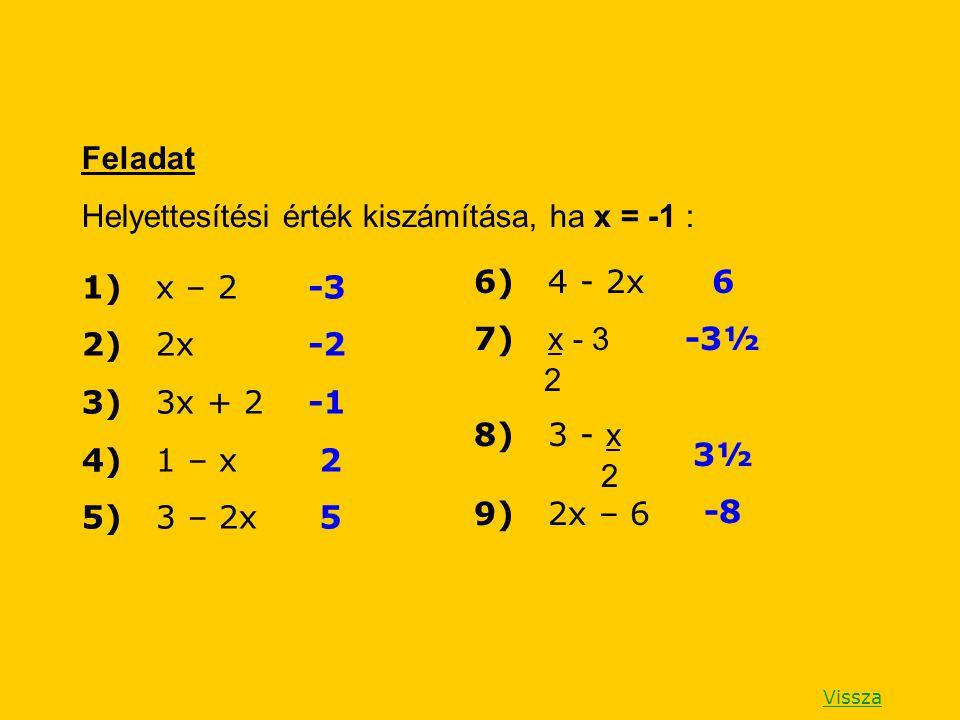 Feladat Helyettesítési érték kiszámítása, ha x = -1 : 1) x – 2 2) 2x 3) 3x + 2 4) 1 – x 5) 3 – 2x 6) 4 - 2x 7) x - 3 2 8) 3 - x 2 9) 2x – 6 -3 -2 2 5