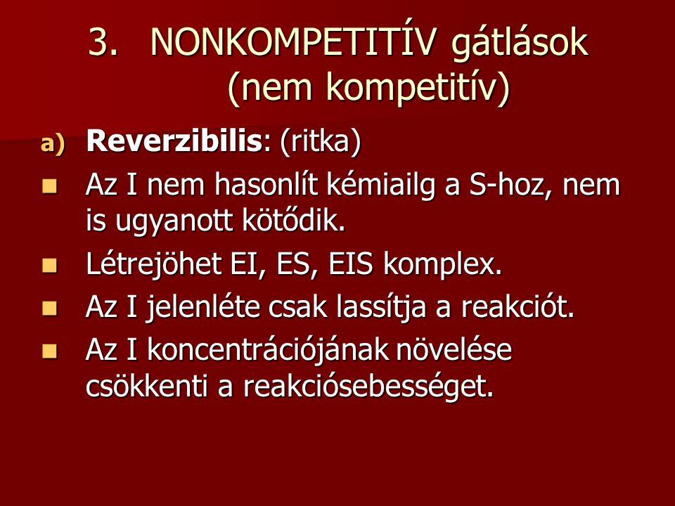 3.NONKOMPETITÍV gátlások (nem kompetitív) a) Reverzibilis: (ritka) Az I nem hasonlít kémiailg a S-hoz, nem is ugyanott kötődik. Az I nem hasonlít kémi
