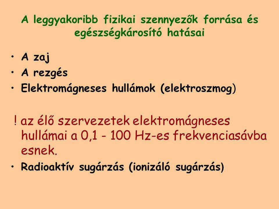 A leggyakoribb fizikai szennyezők forrása és egészségkárosító hatásai A zaj A rezgés Elektromágneses hullámok (elektroszmog) .
