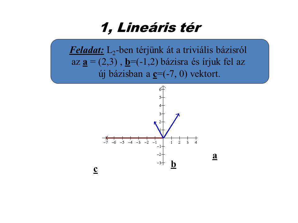 1, Lineáris tér Feladat: L 2 -ben térjünk át a triviális bázisról az a = (2,3), b=(-1,2) bázisra és írjuk fel az új bázisban a c=(-7, 0) vektort. a b