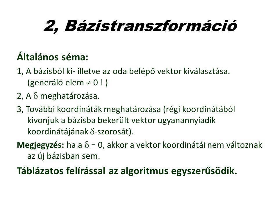 2, Bázistranszformáció Általános séma: 1, A bázisból ki- illetve az oda belépő vektor kiválasztása. (generáló elem  0 ! ) 2, A  meghatározása. 3, To