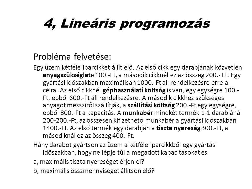 4, Lineáris programozás Probléma felvetése: Egy üzem kétféle iparcikket állít elő. Az első cikk egy darabjának közvetlen anyagszükséglete 100.-Ft, a m
