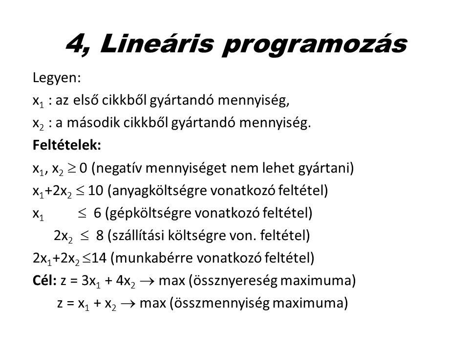4, Lineáris programozás Legyen: x 1 : az első cikkből gyártandó mennyiség, x 2 : a második cikkből gyártandó mennyiség. Feltételek: x 1, x 2  0 (nega