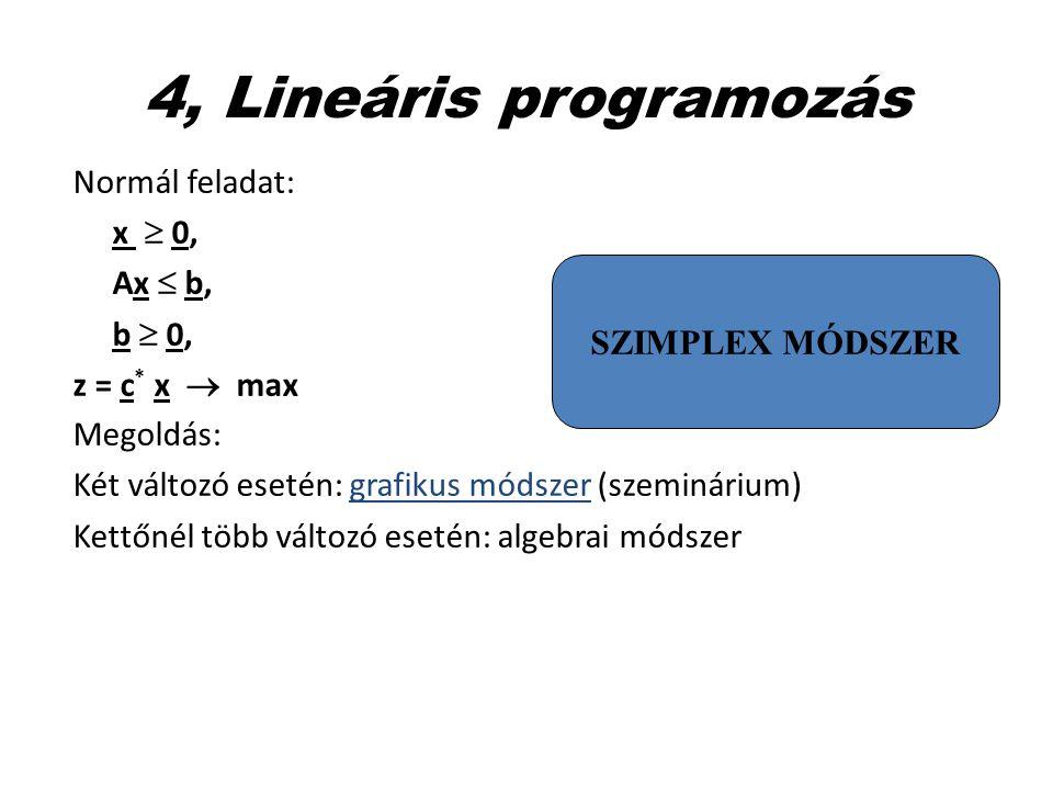 4, Lineáris programozás Normál feladat: x  0, Ax  b,Ax  b, b  0,b  0, z = c * x  max Megoldás: Két változó esetén: grafikus módszer (szeminárium