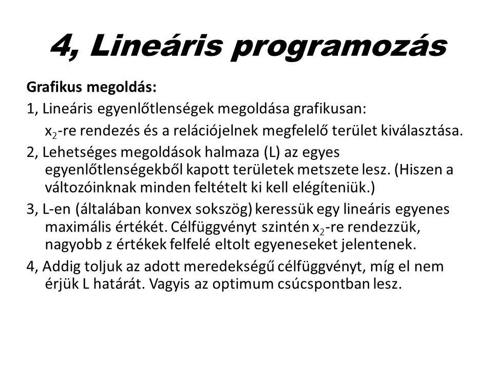 4, Lineáris programozás Grafikus megoldás: 1, Lineáris egyenlőtlenségek megoldása grafikusan: x 2 -re rendezés és a relációjelnek megfelelő terület ki