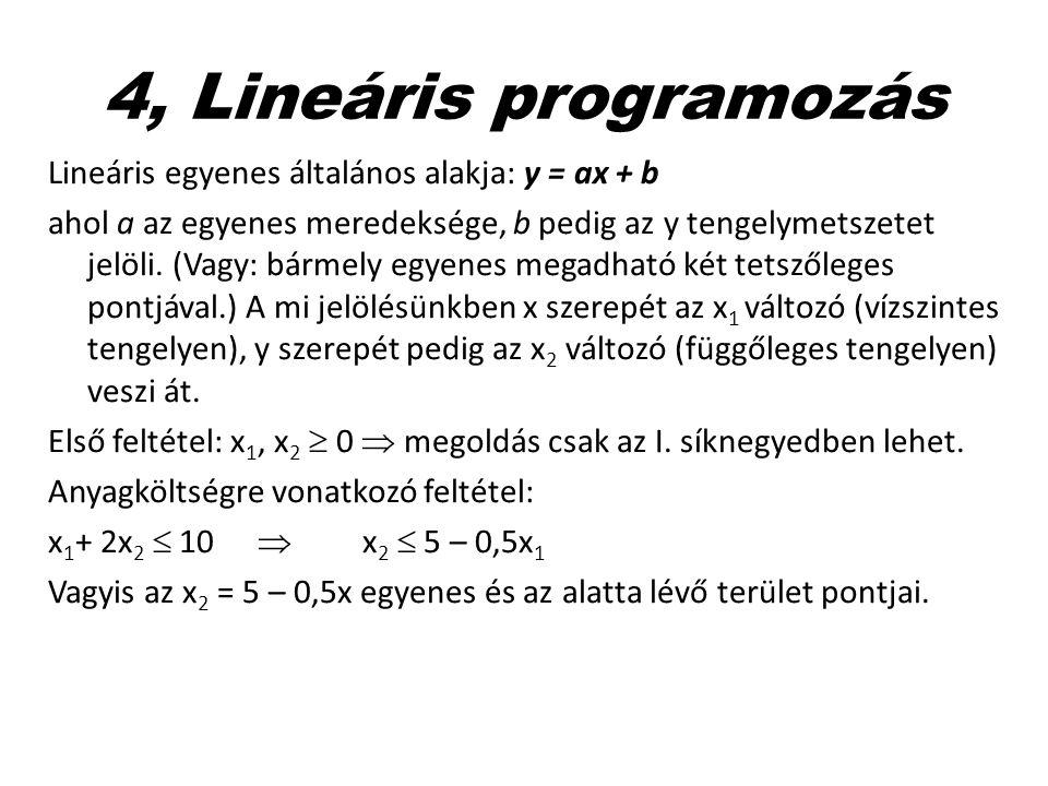 4, Lineáris programozás Lineáris egyenes általános alakja: y = ax + b ahol a az egyenes meredeksége, b pedig az y tengelymetszetet jelöli. (Vagy: bárm