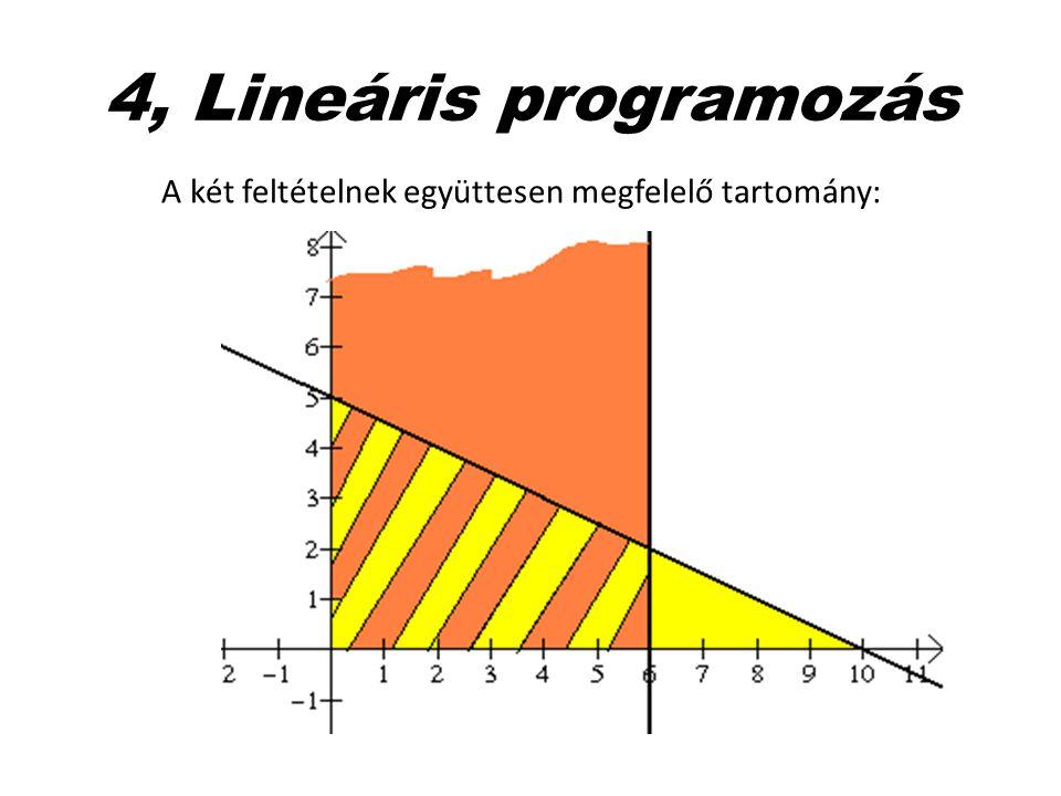 4, Lineáris programozás A két feltételnek együttesen megfelelő tartomány: