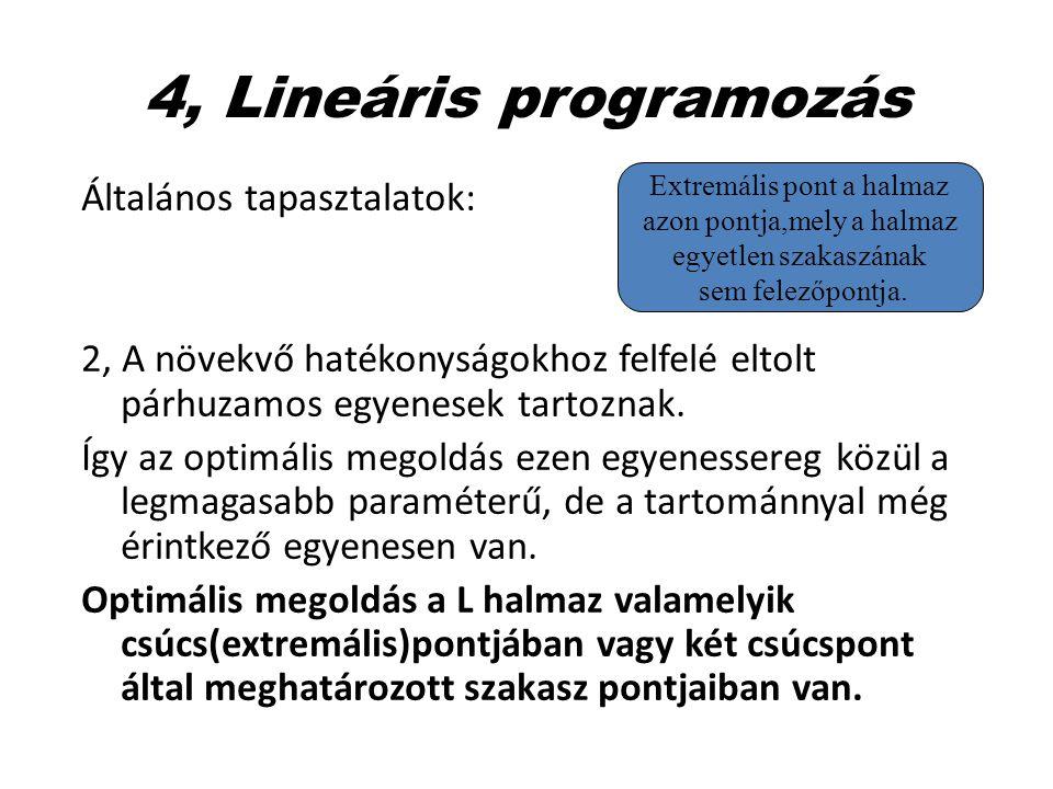 4, Lineáris programozás Általános tapasztalatok: 2, A növekvő hatékonyságokhoz felfelé eltolt párhuzamos egyenesek tartoznak. Így az optimális megoldá