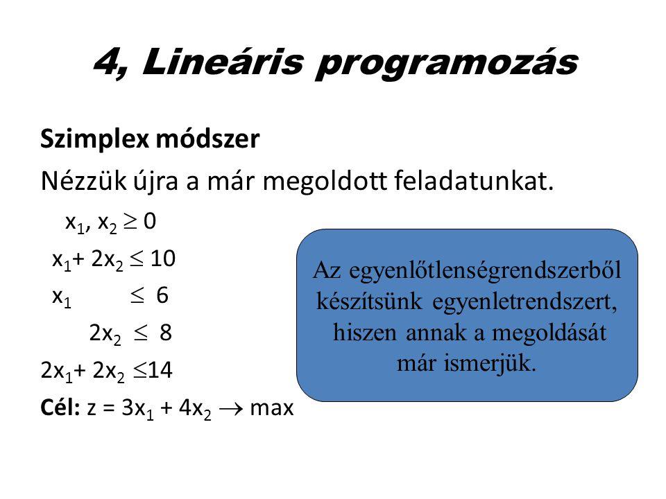 4, Lineáris programozás Szimplex módszer Nézzük újra a már megoldott feladatunkat. x 1, x 2  0 x 1 + 2x 2  10 x 1  6 2x 2  8 2x 1 + 2x 2  14 Cél: