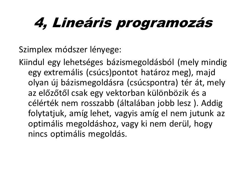 4, Lineáris programozás Szimplex módszer lényege: Kiindul egy lehetséges bázismegoldásból (mely mindig egy extremális (csúcs)pontot határoz meg), majd