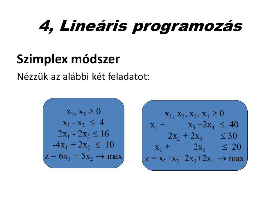 4, Lineáris programozás Szimplex módszer Nézzük az alábbi két feladatot: x 1, x 2  0 x 1 - x 2  4 2x 1 - 2x 2  16 -4x 1 + 2x 2  10 z = 6x 1 + 5x 2