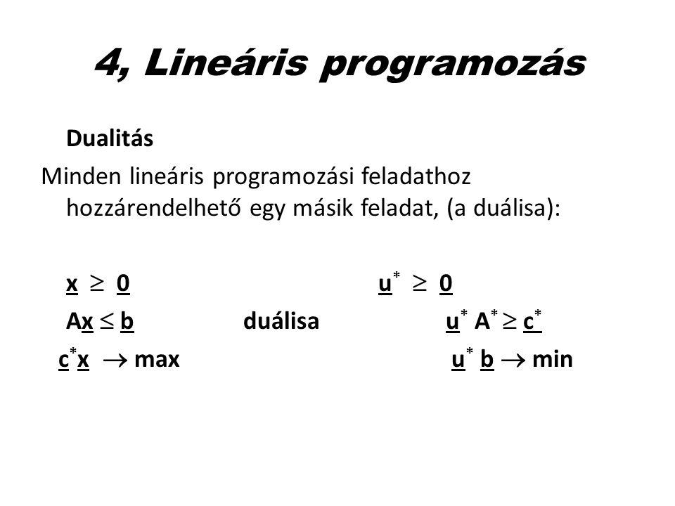 4, Lineáris programozás Dualitás Minden lineáris programozási feladathoz hozzárendelhető egy másik feladat, (a duálisa): x  0u *  0 Ax  bduálisau *